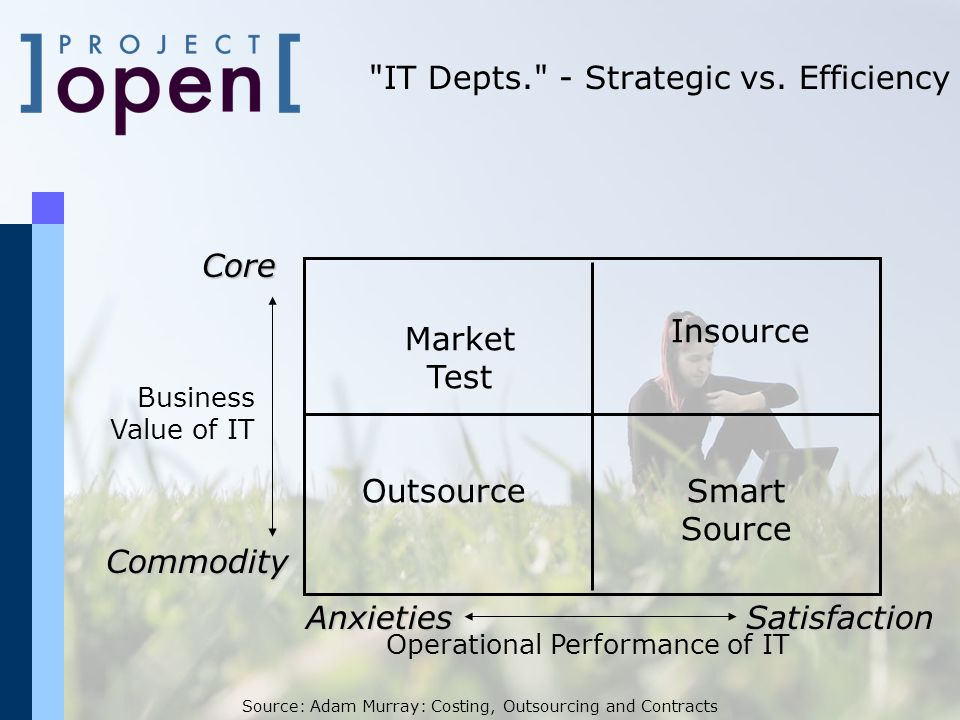 IT Depts. - Strategic vs. Efficiency