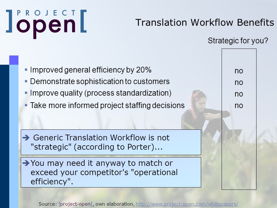 Translation Workflow Benefits
