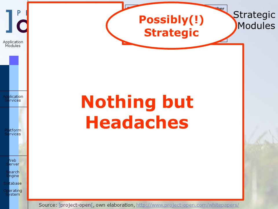 Nothing but Headaches Possibly(!) Strategic Strategic Modules