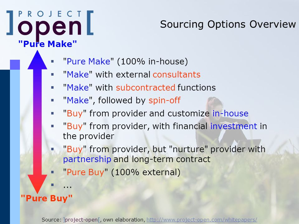 Sourcing Options Overview