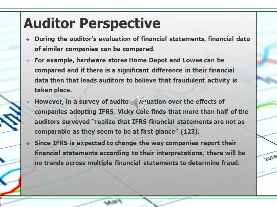 Auditor Perspective During the auditor's evaluation of financial statements, financial data of similar companies can be compared.