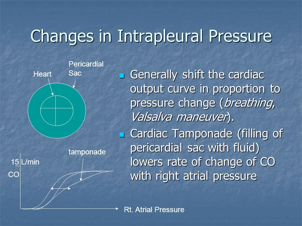 Changes in Intrapleural Pressure