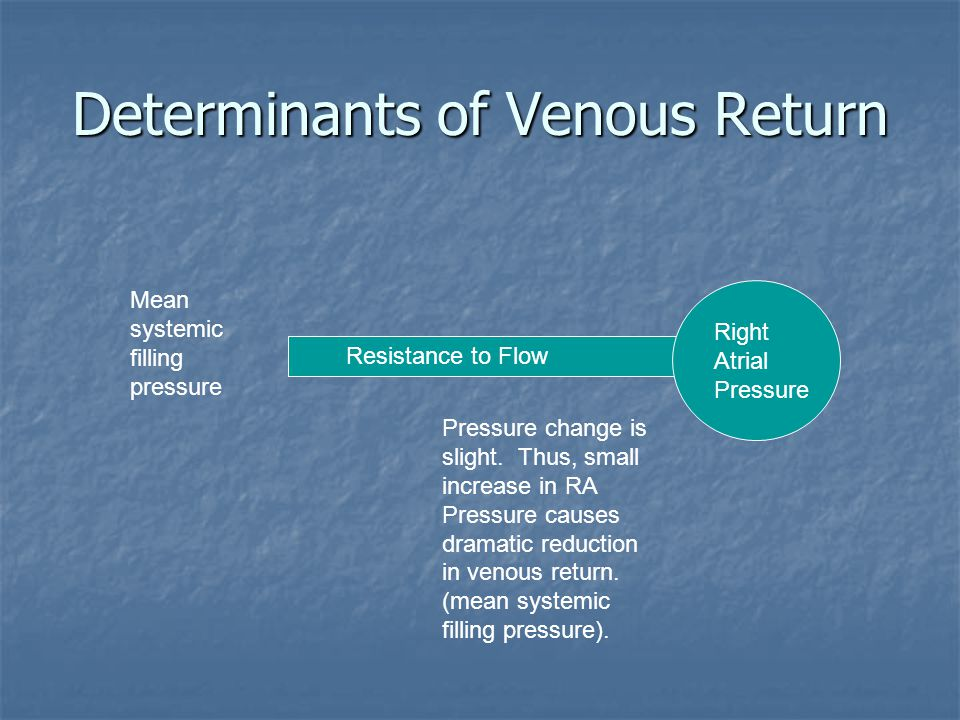 Determinants of Venous Return
