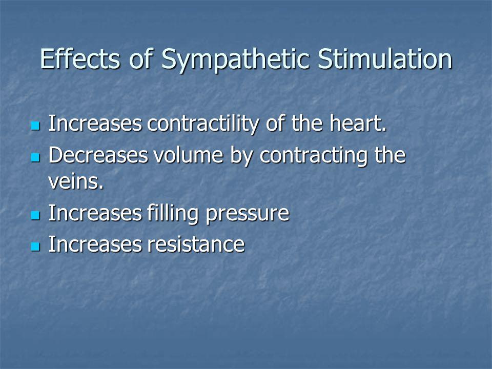 Effects of Sympathetic Stimulation