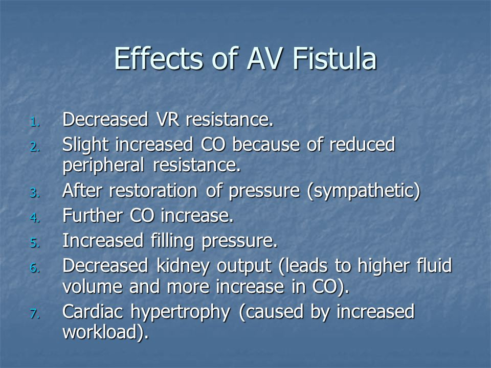 Effects of AV Fistula Decreased VR resistance.