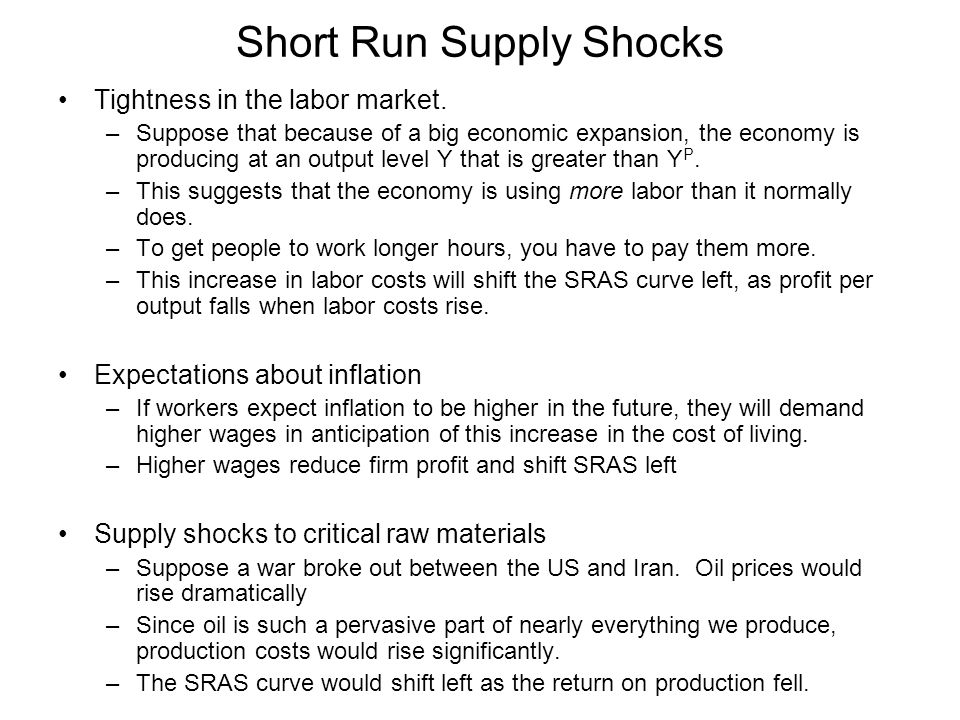Short Run Supply Shocks