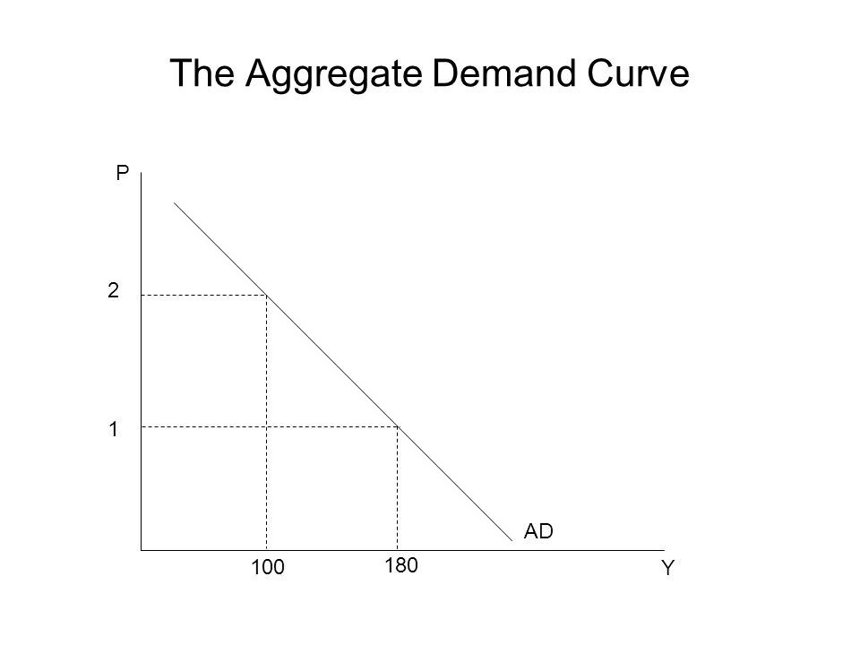 eco 372 aggregate demand and supply model • explain economic fluctuations and how shifts in either aggregate demand or aggregate supply assignment short-run economic fluctuations eco 372 week 4 team.
