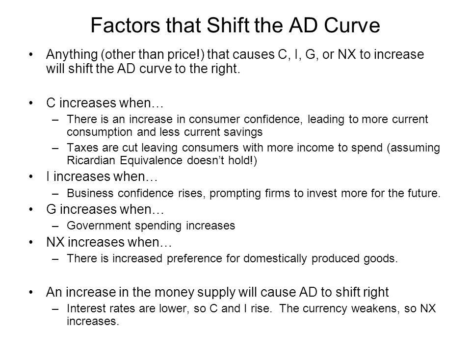 Factors that Shift the AD Curve