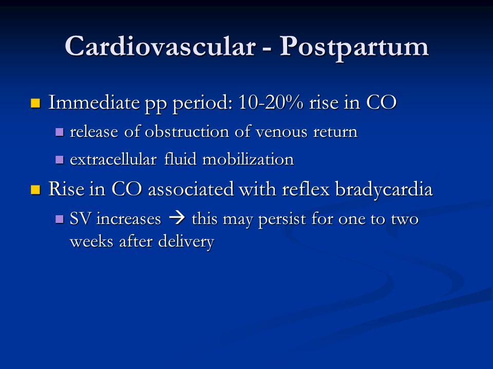 Cardiovascular - Postpartum