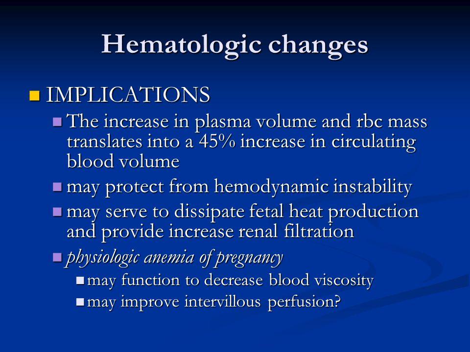 Hematologic changes IMPLICATIONS