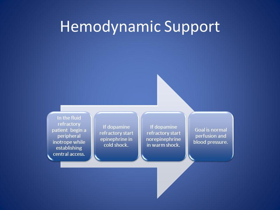 Hemodynamic Support Hydrocortisone therapy-