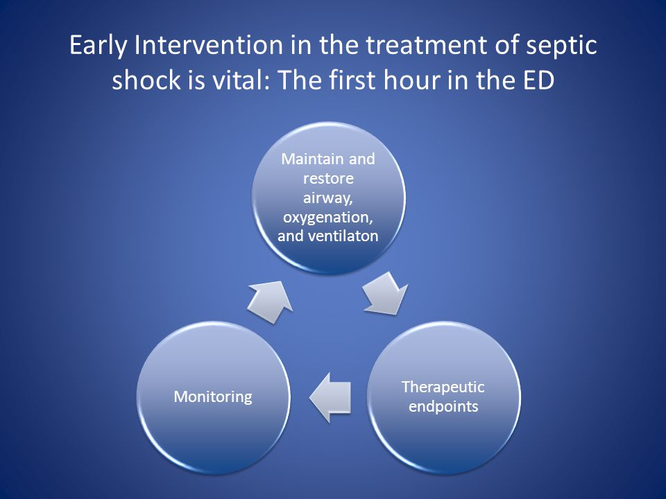 Early Intervention in the treatment of septic shock is vital: The first hour in the ED