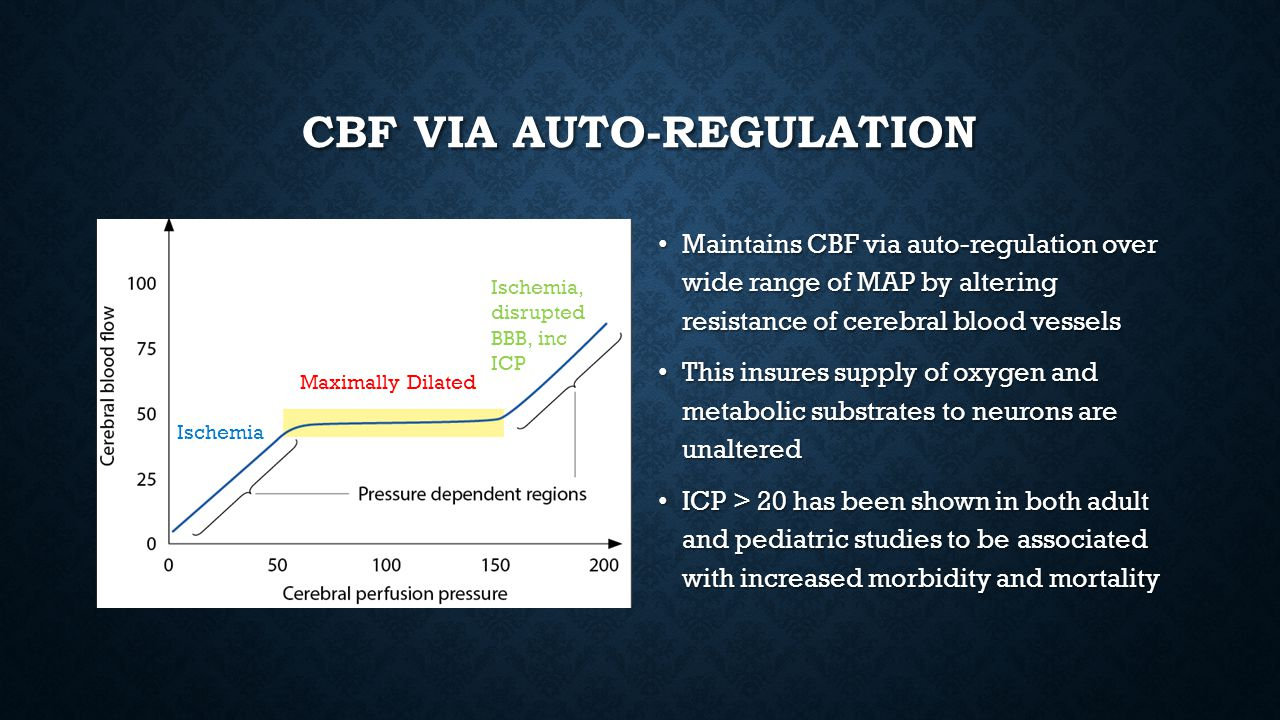 CBF via auto-regulation