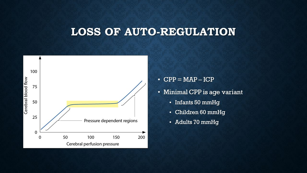 Loss of auto-regulation