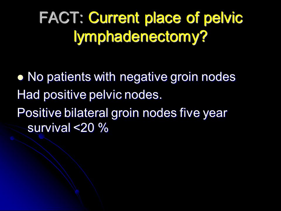 FACT: Current place of pelvic lymphadenectomy