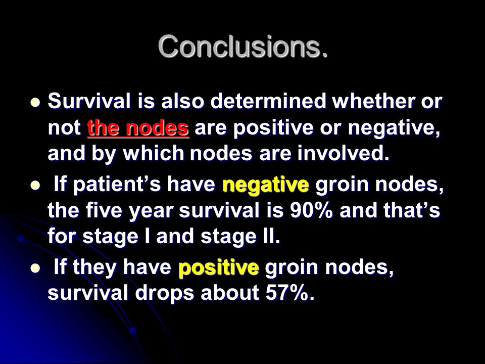 Conclusions. Survival is also determined whether or not the nodes are positive or negative, and by which nodes are involved.