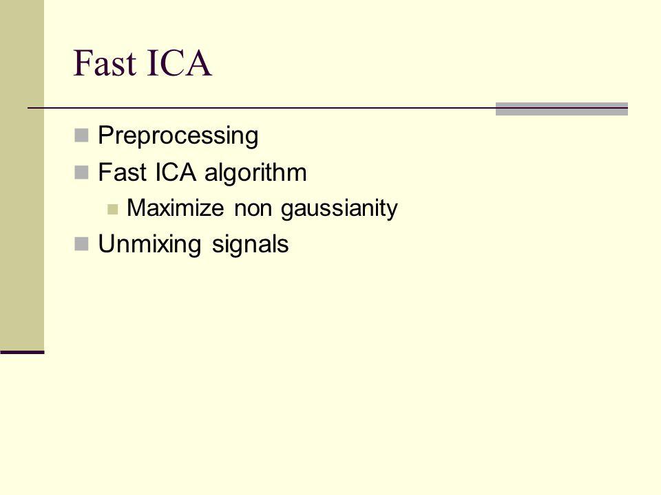 Fast ICA Preprocessing Fast ICA algorithm Unmixing signals