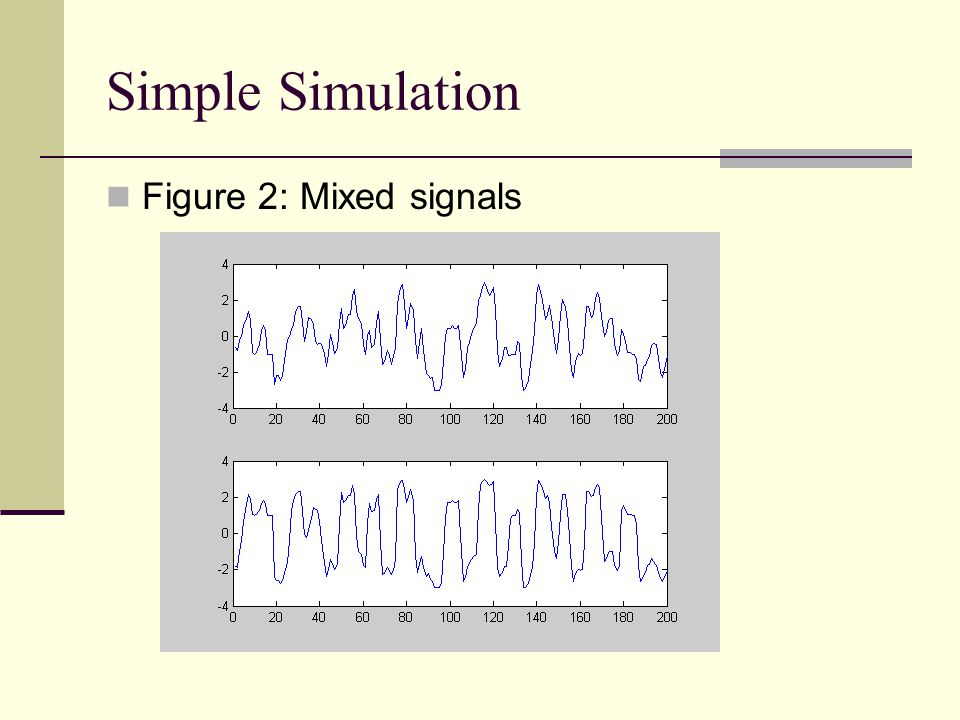 Simple Simulation Figure 2: Mixed signals