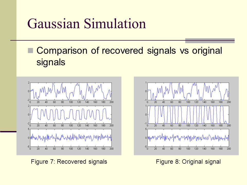 Gaussian Simulation Comparison of recovered signals vs original signals. Figure 7: Recovered signals.