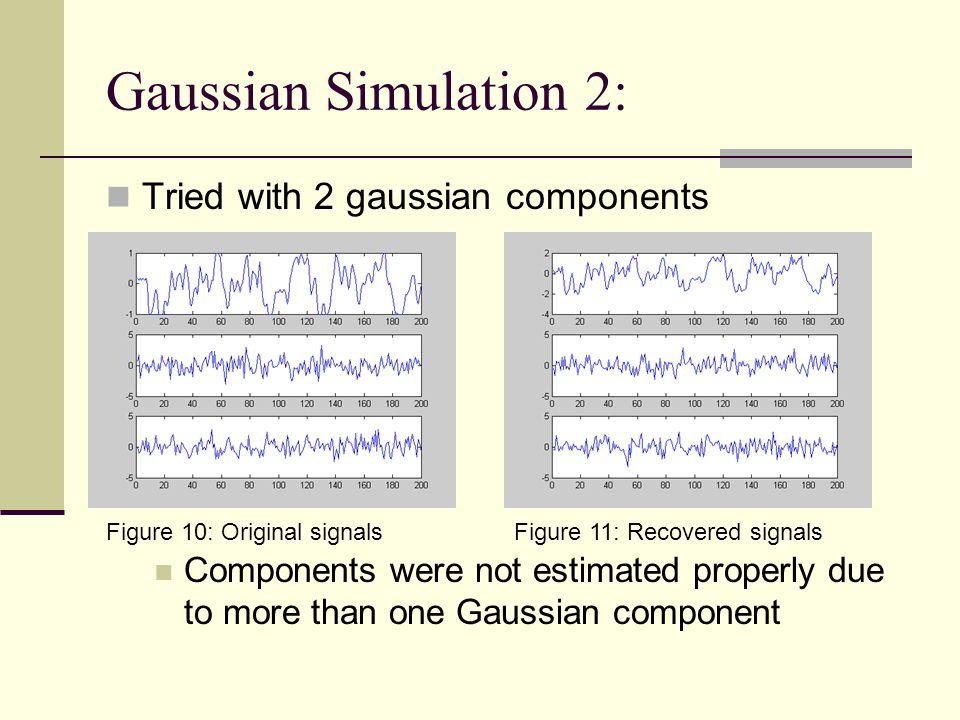 Gaussian Simulation 2: Tried with 2 gaussian components