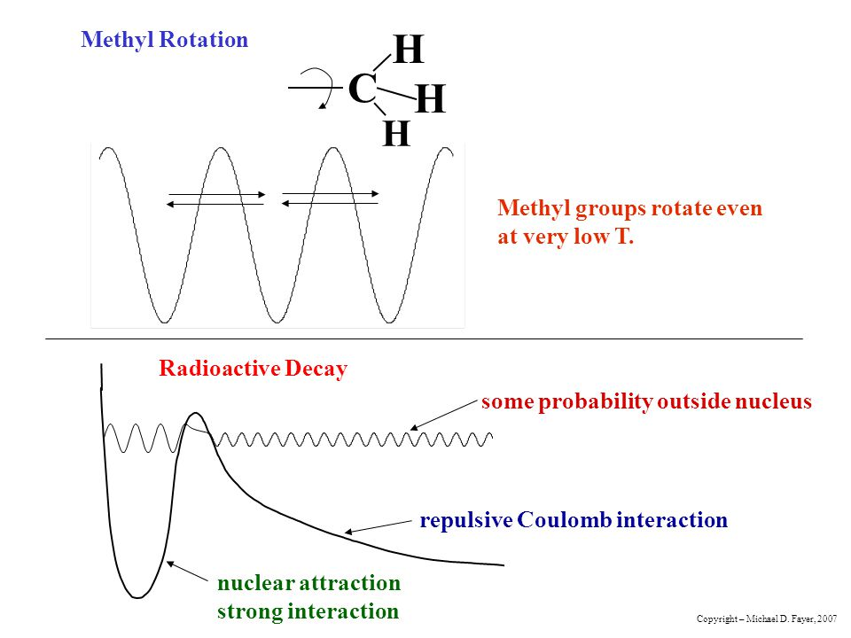 H C H H Methyl Rotation Methyl groups rotate even at very low T.