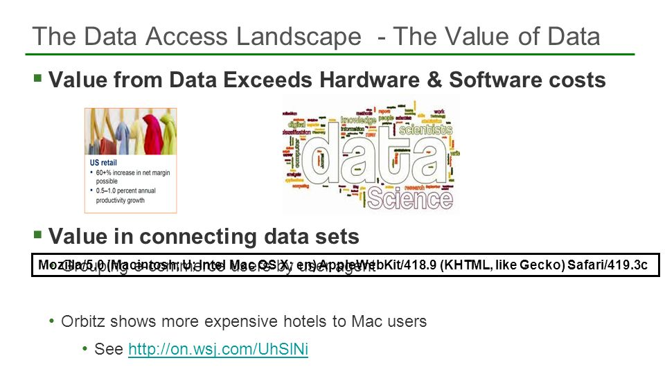 The Data Access Landscape - The Value of Data
