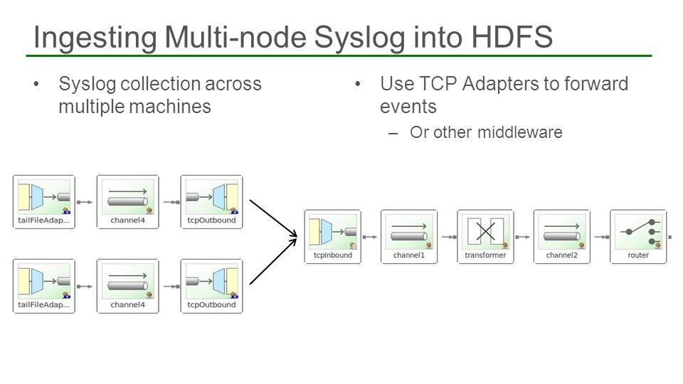 Ingesting Multi-node Syslog into HDFS