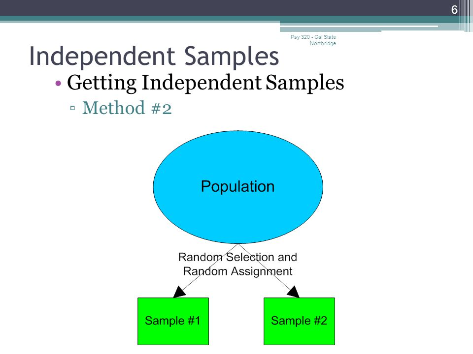 Independent Samples Getting Independent Samples Method #2
