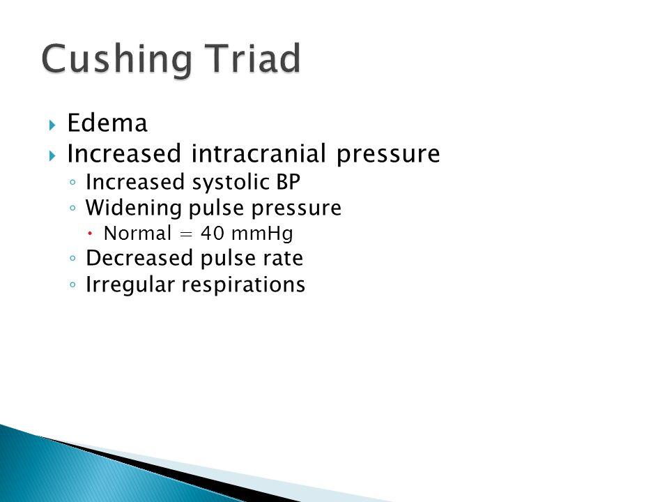 Cushing Triad Edema Increased intracranial pressure