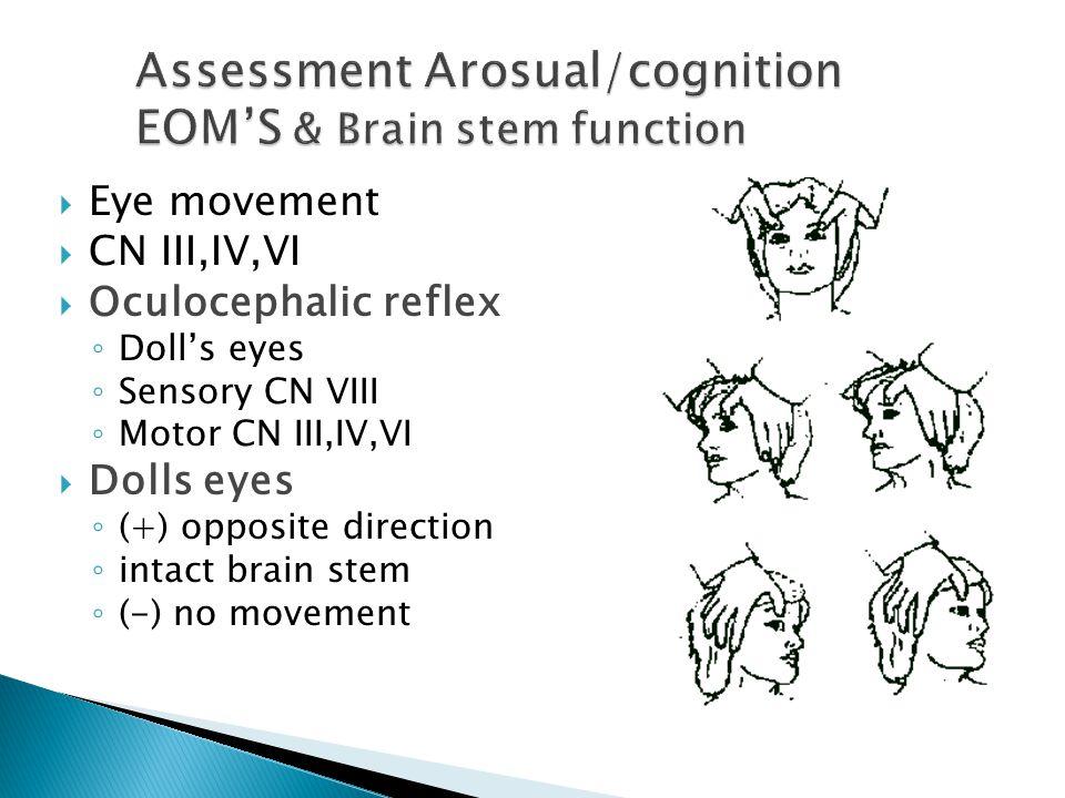 Assessment Arosual/cognition EOM'S & Brain stem function