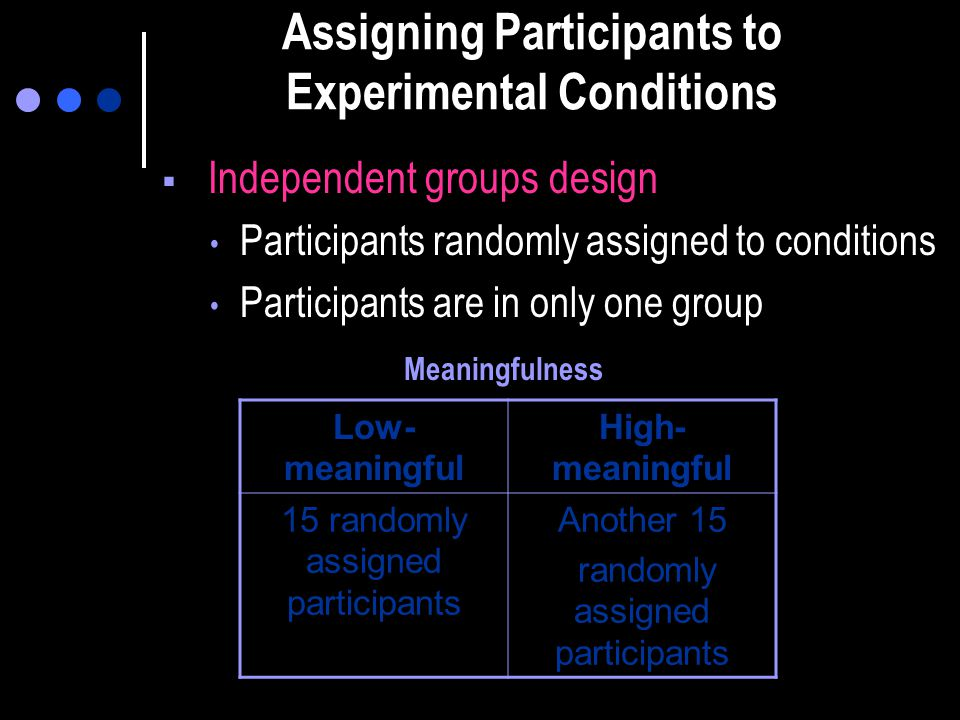 Assigning Participants to Experimental Conditions