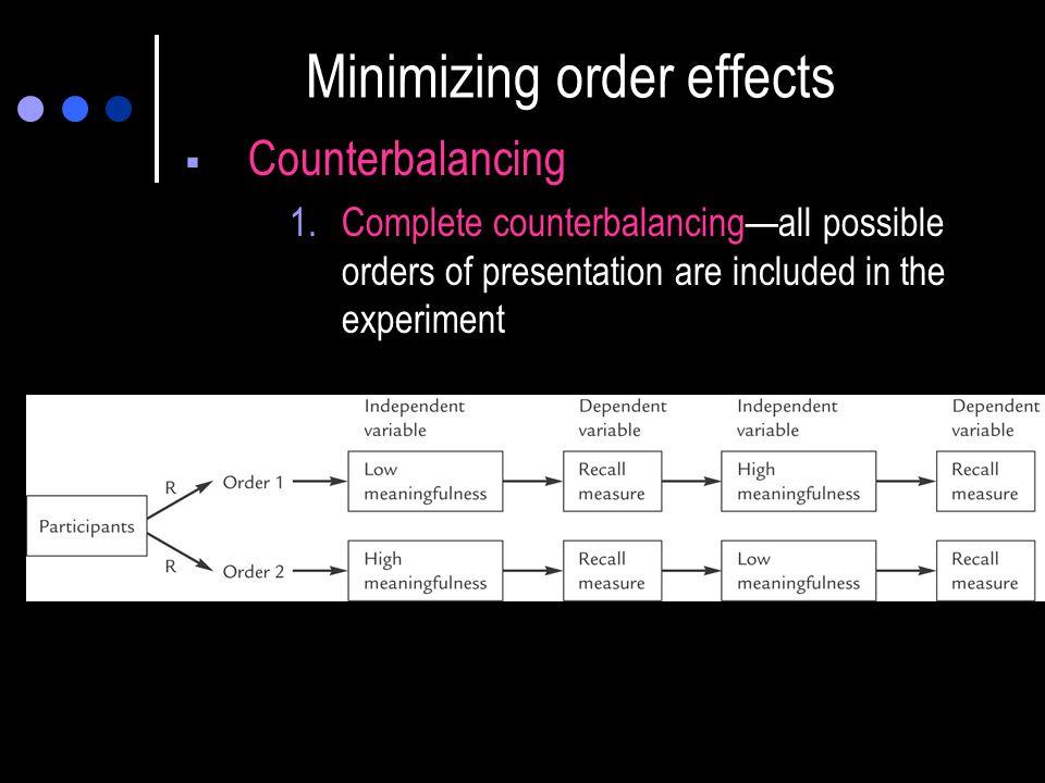 Minimizing order effects