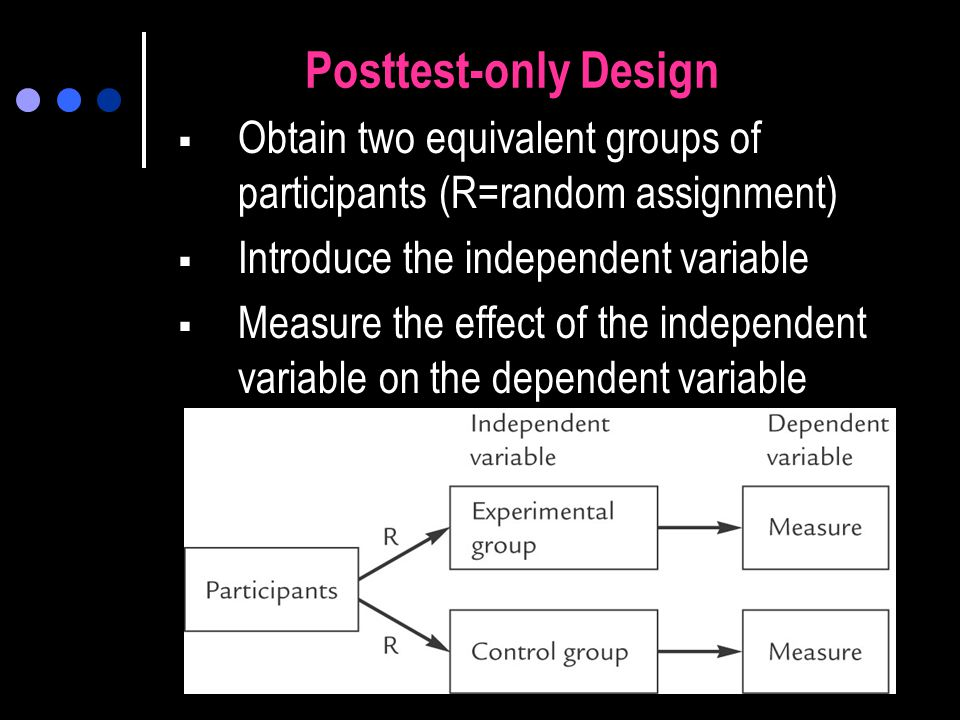 Posttest-only Design Obtain two equivalent groups of participants (R=random assignment) Introduce the independent variable.