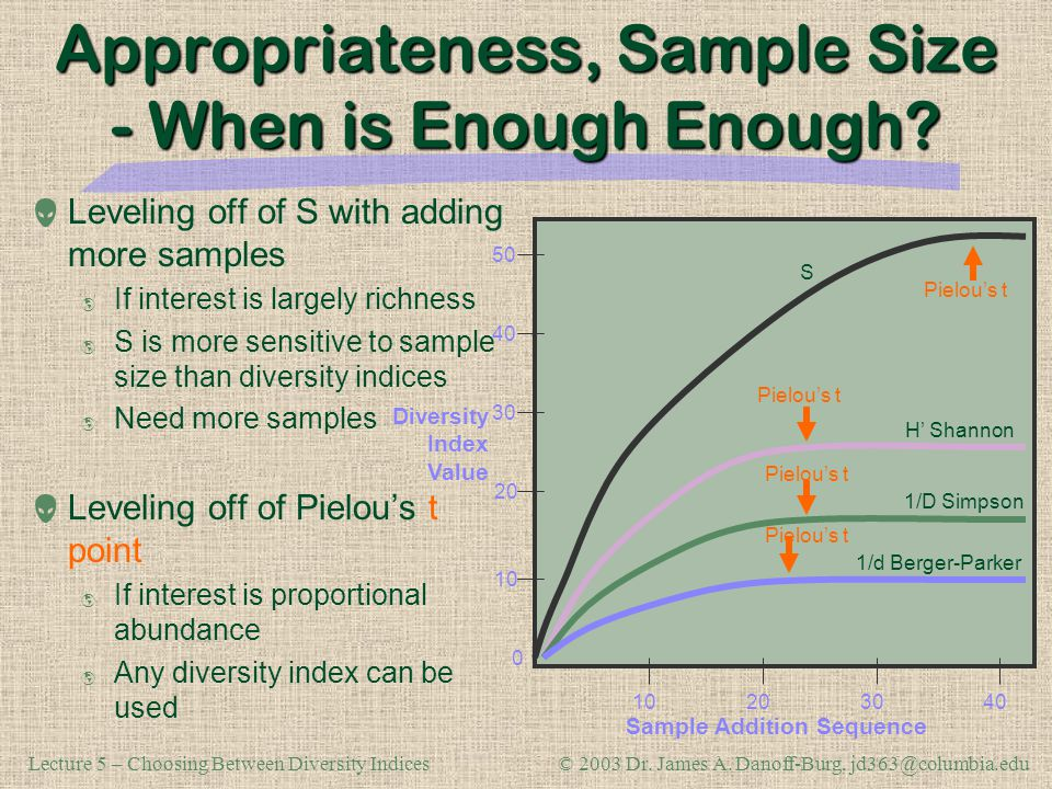 Appropriateness, Sample Size - When is Enough Enough