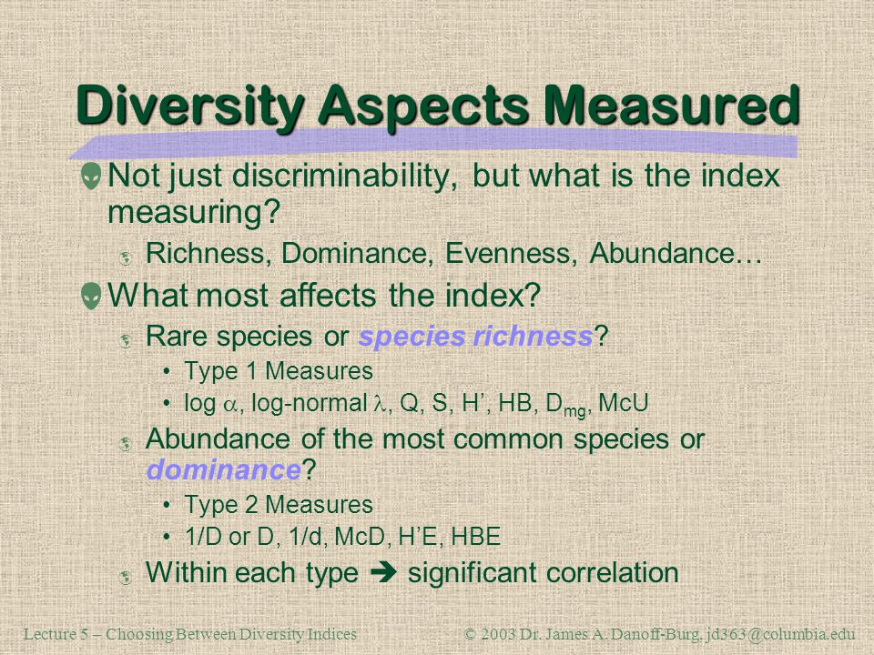 Diversity Aspects Measured