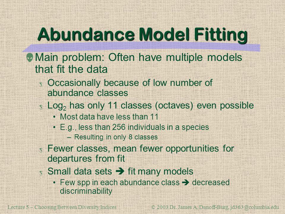 Abundance Model Fitting