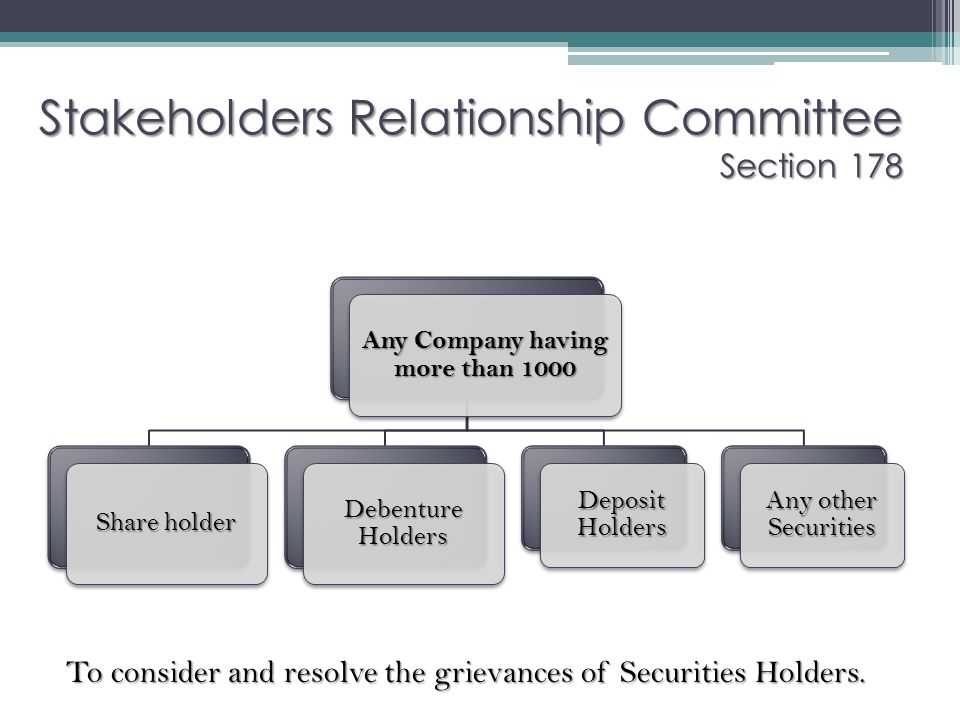 Stakeholders Relationship Committee Section 178