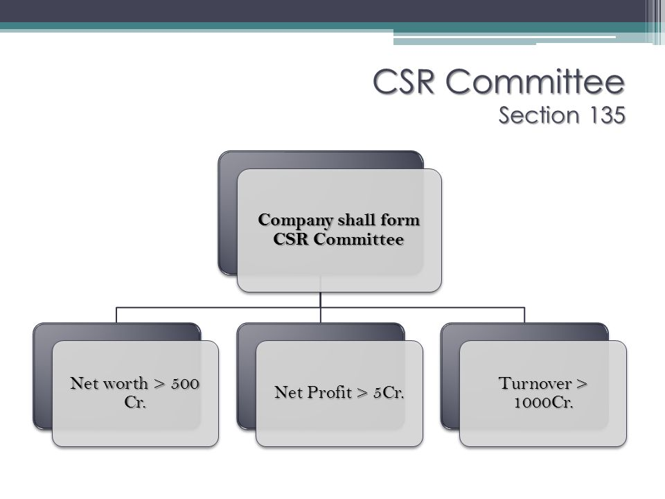Company shall form CSR Committee