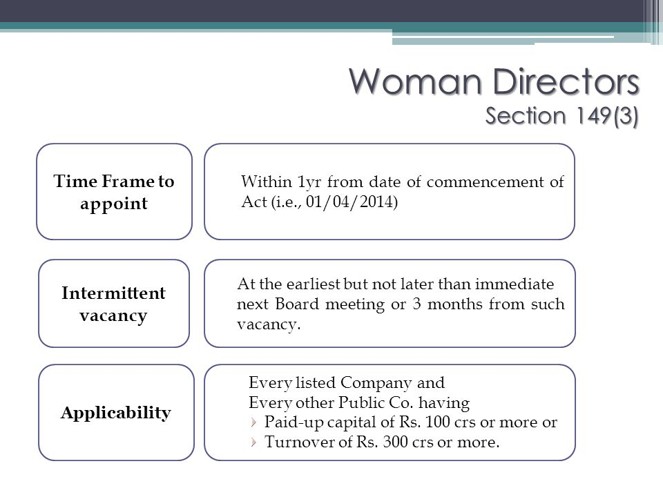 Woman Directors Section 149(3)