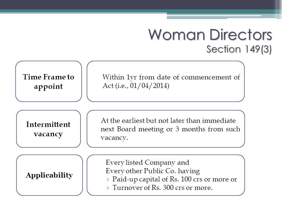 Woman Directors Section 149(3)