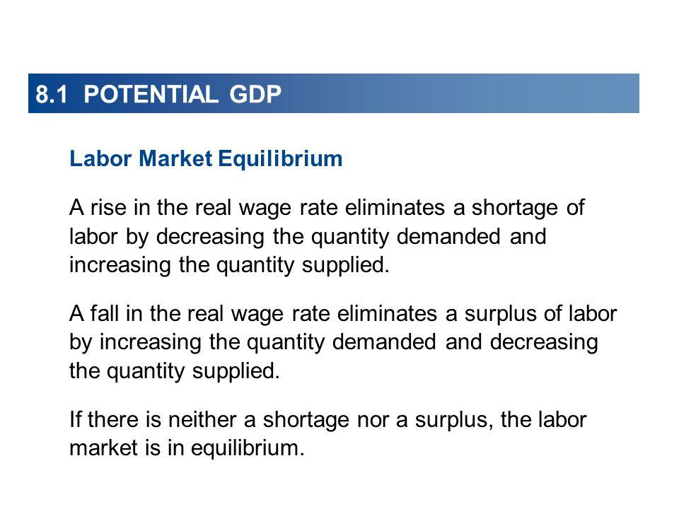 8.1 POTENTIAL GDP Labor Market Equilibrium