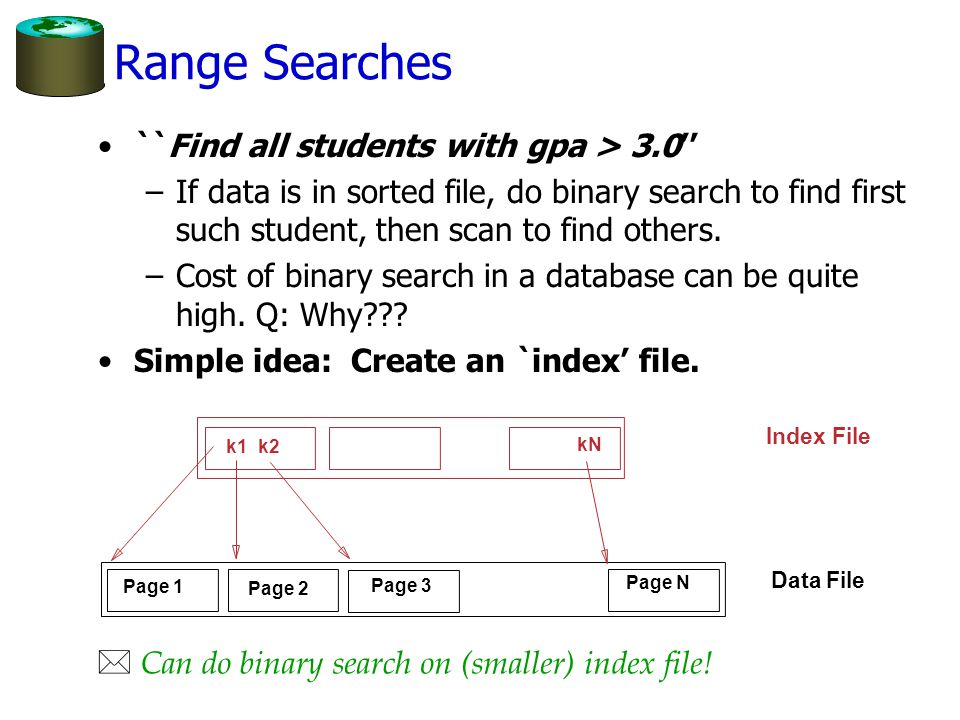 Range Searches ``Find all students with gpa > 3.0''