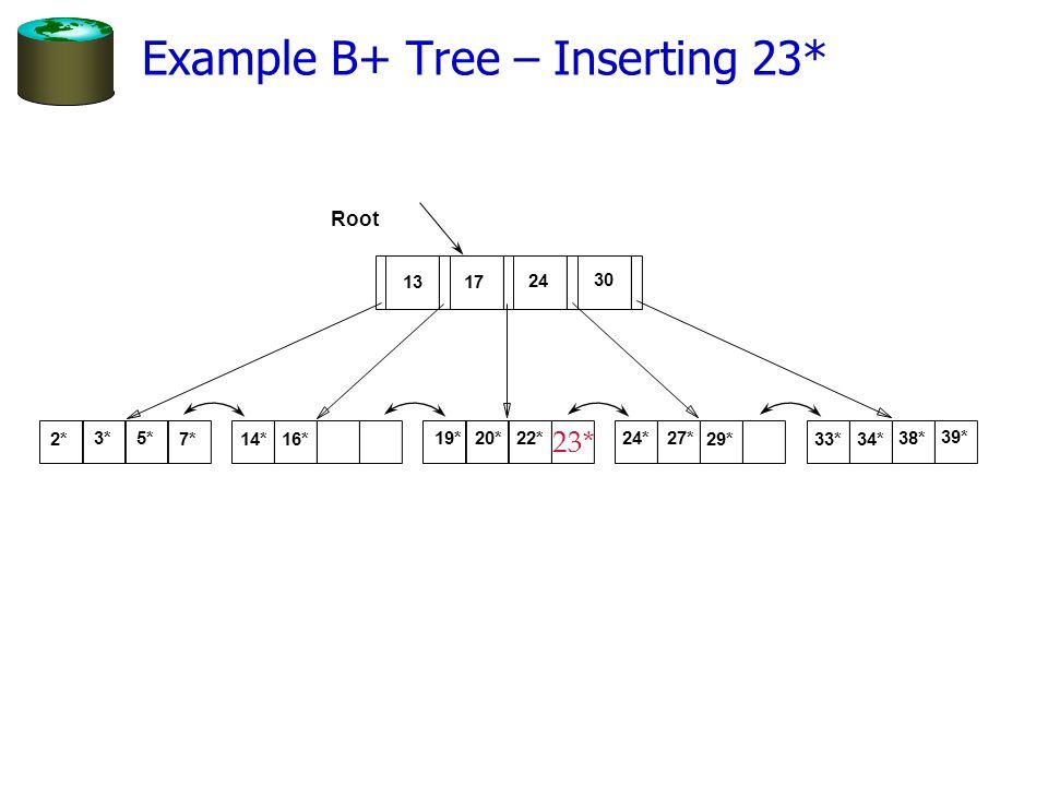 Example B+ Tree – Inserting 23*