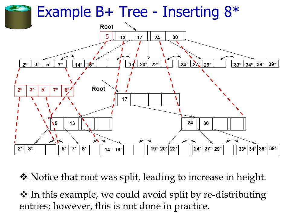Example B+ Tree - Inserting 8*