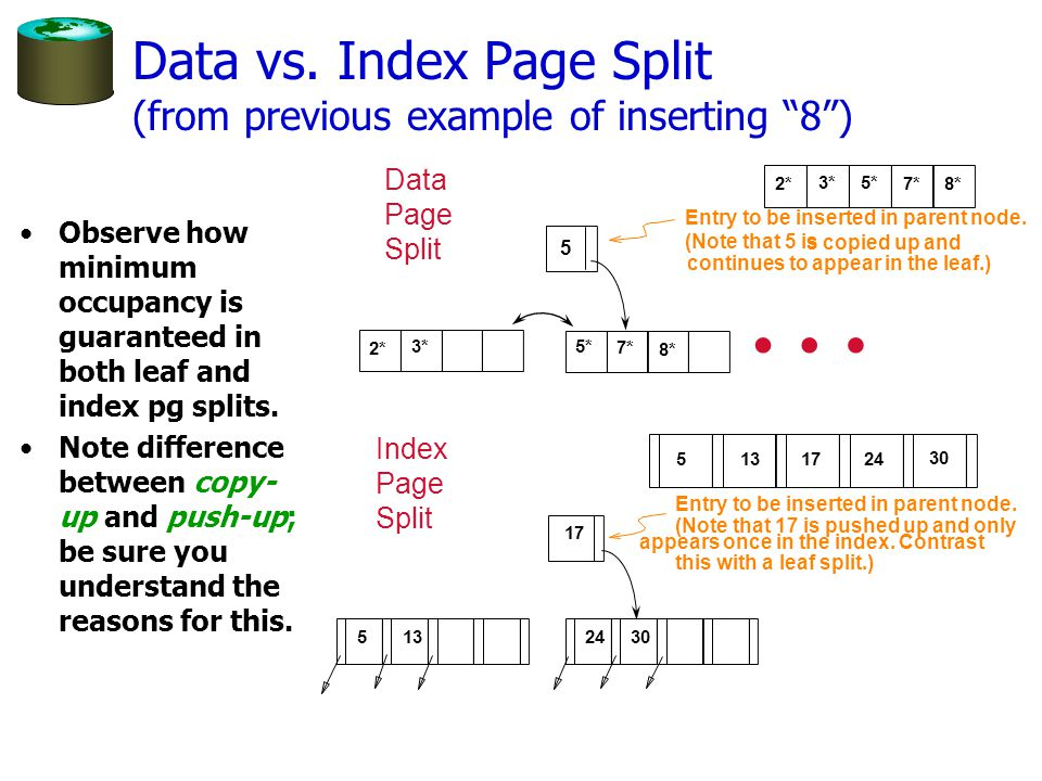 Data vs. Index Page Split (from previous example of inserting 8 )