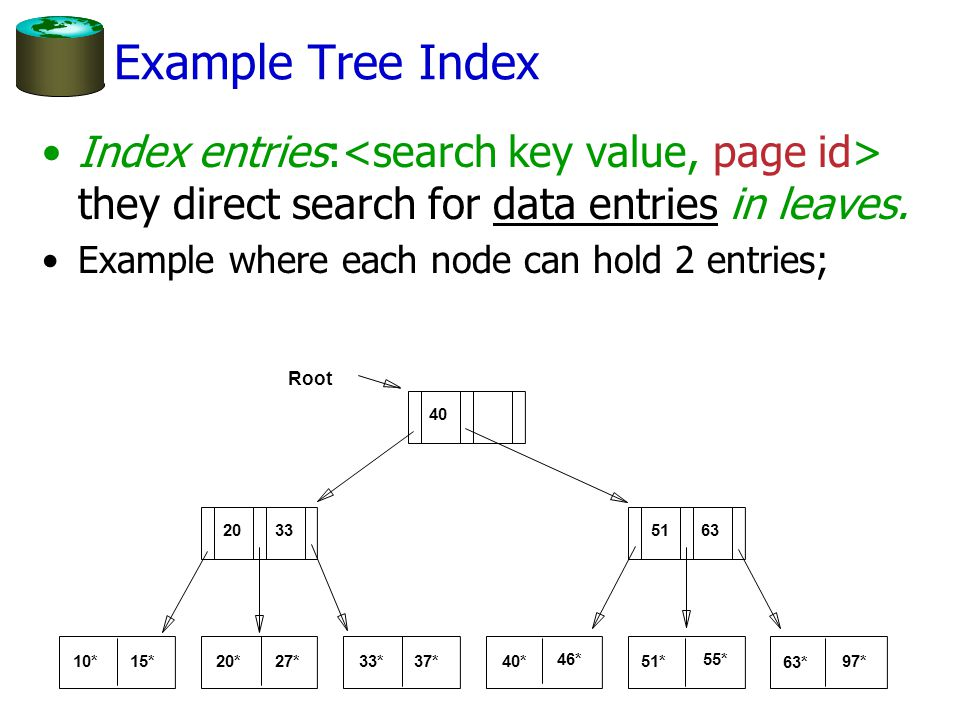 Example Tree Index Index entries:<search key value, page id> they direct search for data entries in leaves.
