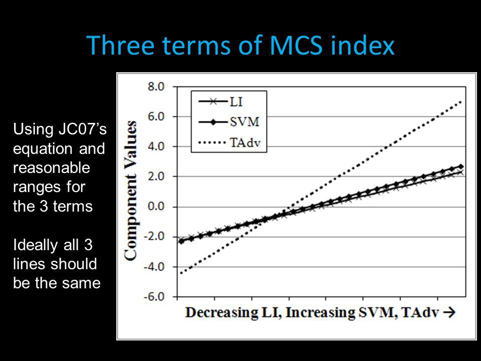 Three terms of MCS index