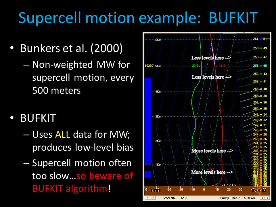 Supercell motion example: BUFKIT