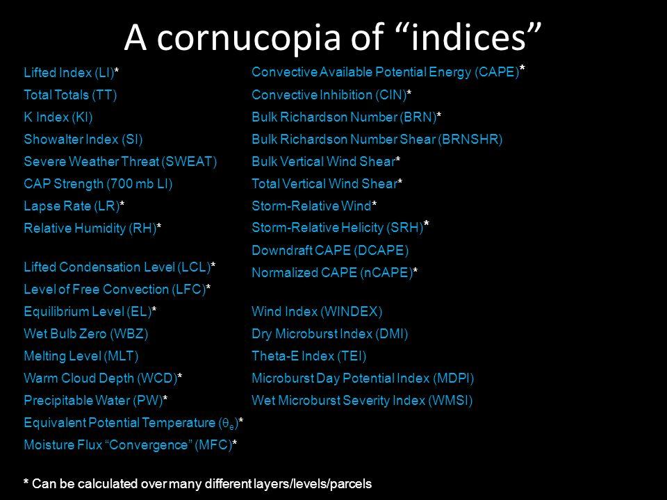 A cornucopia of indices