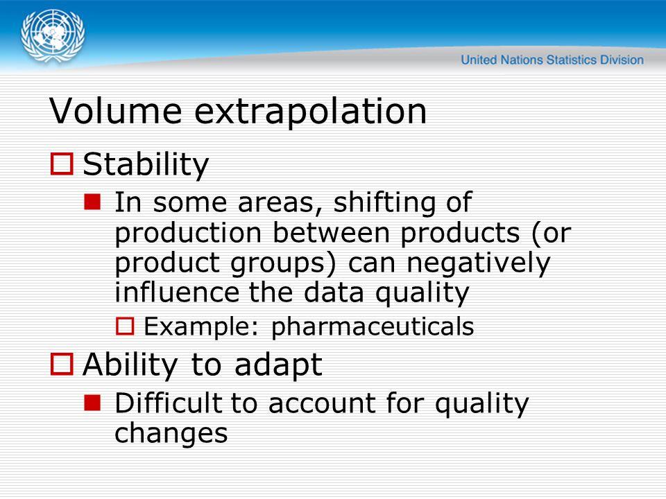 Volume extrapolation Stability Ability to adapt